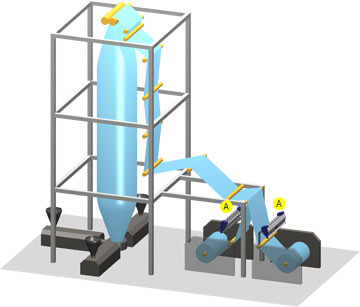 static elimination on extrusion lines